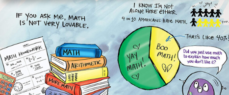 math is not very lovable spread